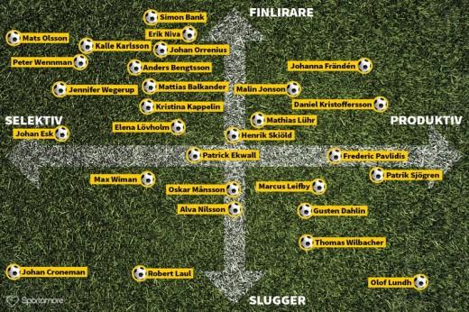 Fotbollsgrafen.width-800