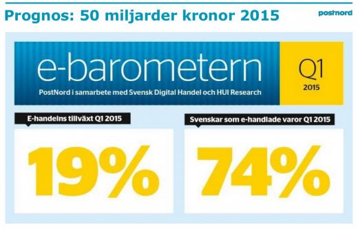 e-barometern