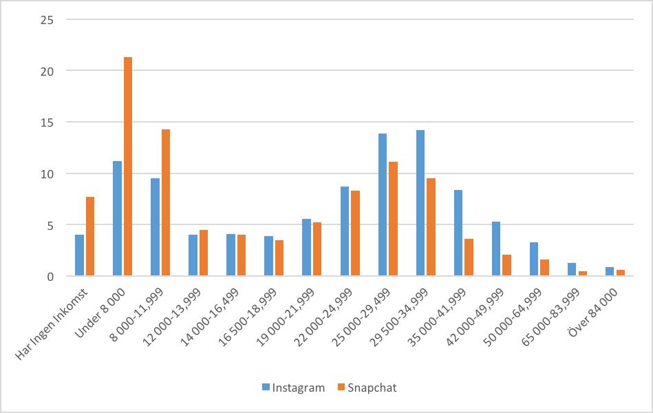 blogg insta vs snap 2_2